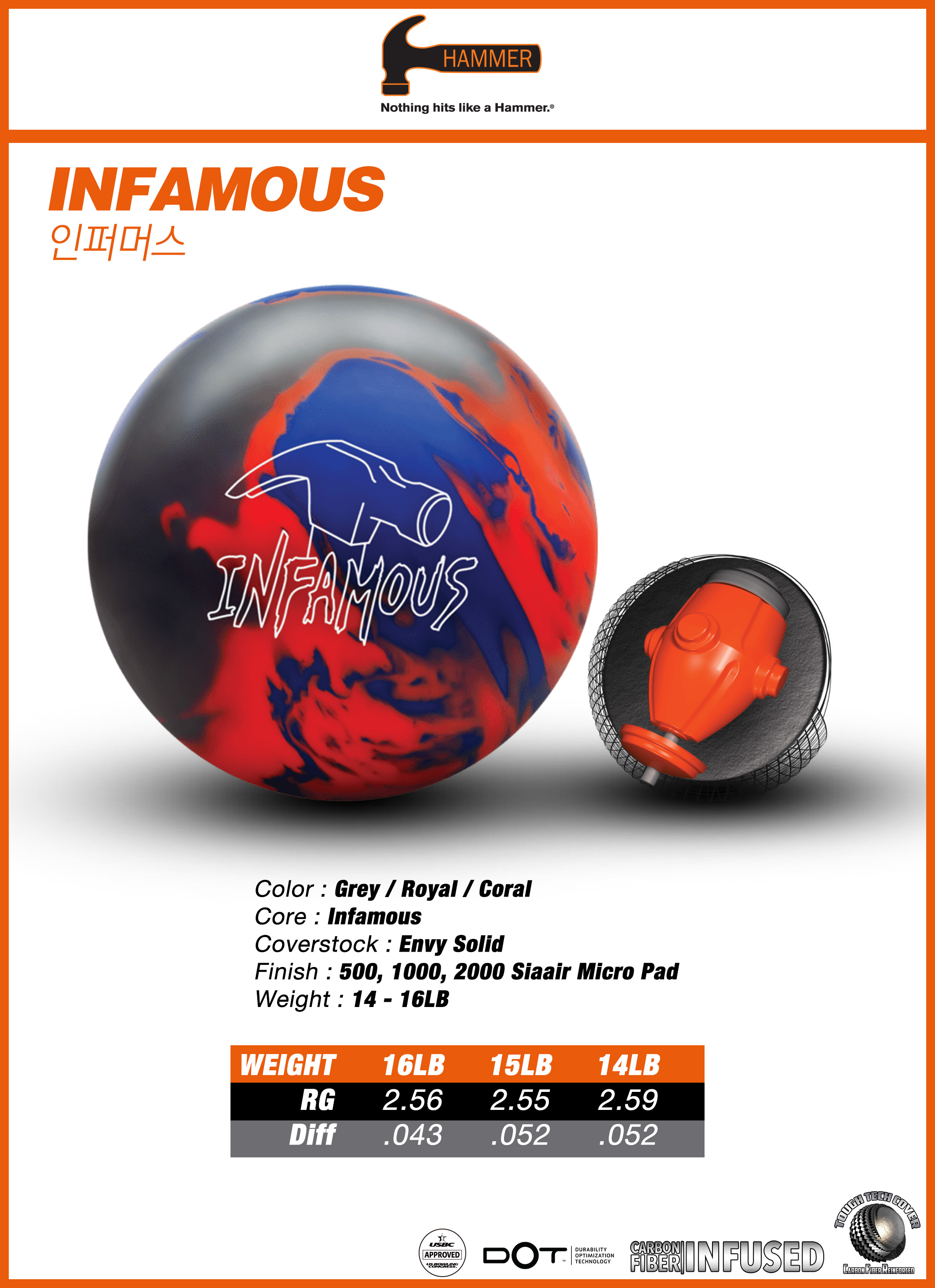 infamous_ball_review.jpg