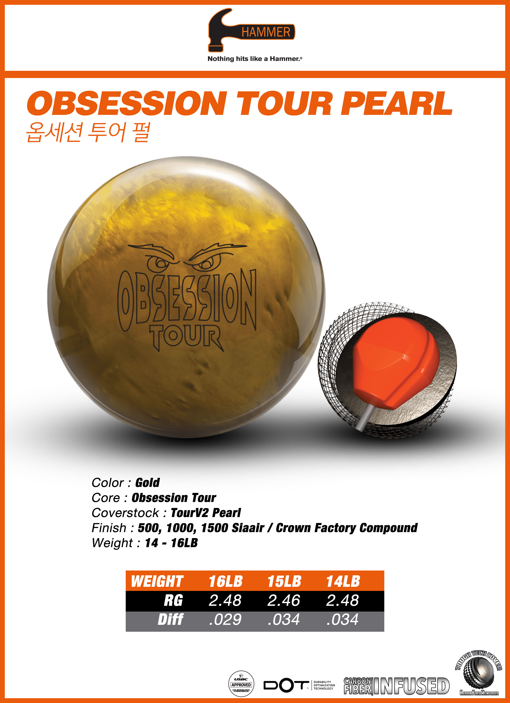 obsession_tour_pearl_ball_review.jpg